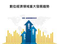 數位經濟領域重大發展趨勢
