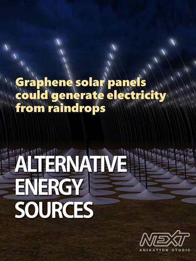 Graphene solar panels could generate electricity from raindrops
