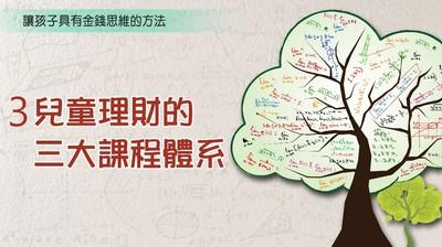 3. 兒童理財的三大課程體系